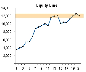 equity-line-shaded.jpg