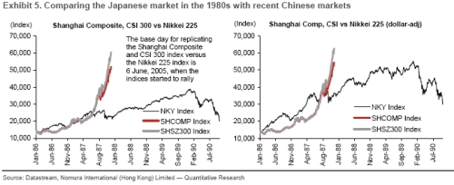 china-bubble-comparison.jpg