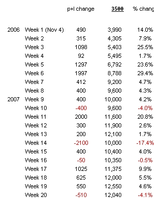 equity-to-week-20.jpg
